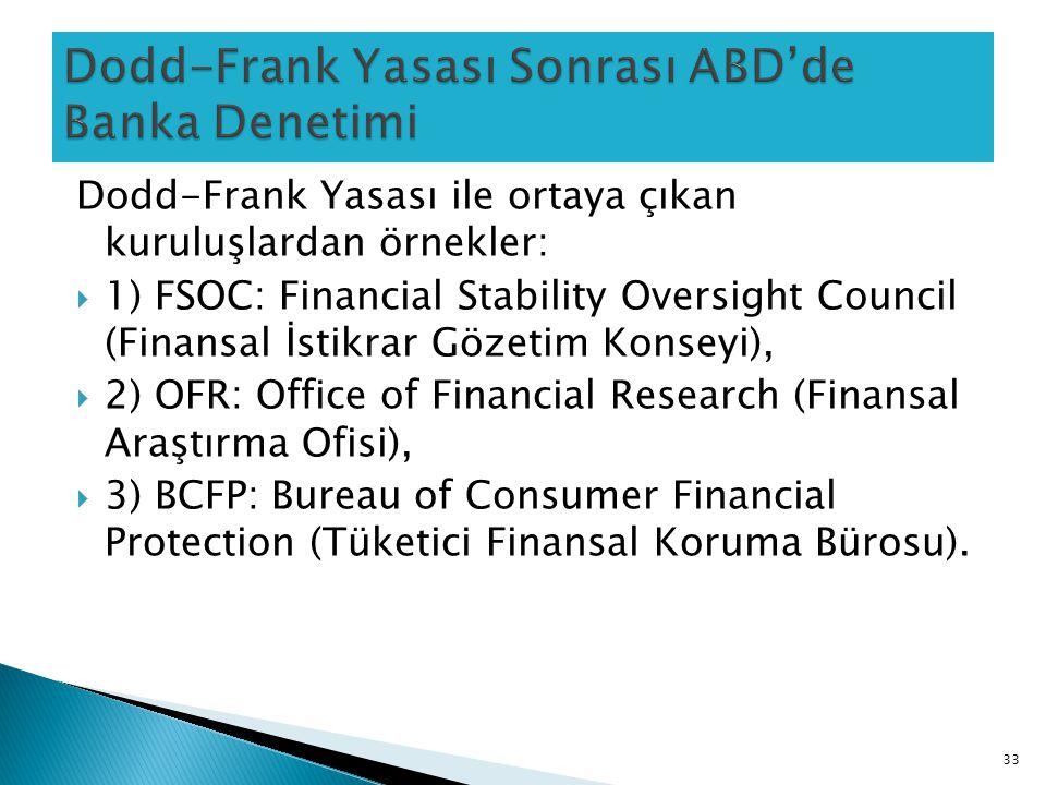 Dodd-Frank Yasası ile ortaya çıkan kuruluşlardan örnekler:  1) FSOC: Financial Stability Oversight Council (Finansal İstikrar Gözetim Konseyi),  2)