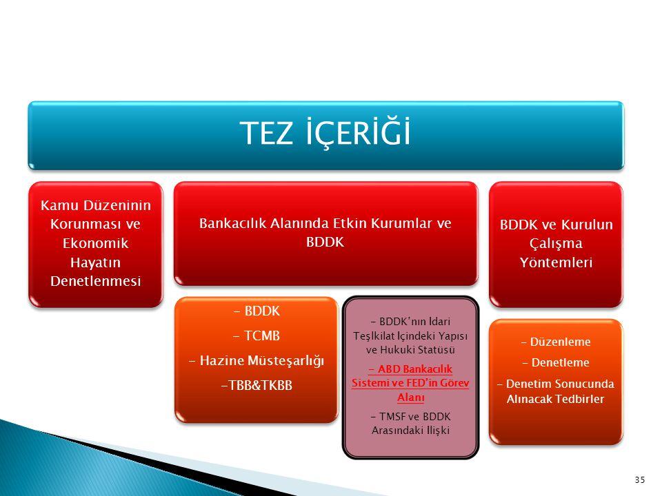 35 TEZ İÇERİĞİ Kamu Düzeninin Korunması ve Ekonomik Hayatın Denetlenmesi Bankacılık Alanında Etkin Kurumlar ve BDDK - BDDK - TCMB - Hazine Müsteşarlığ