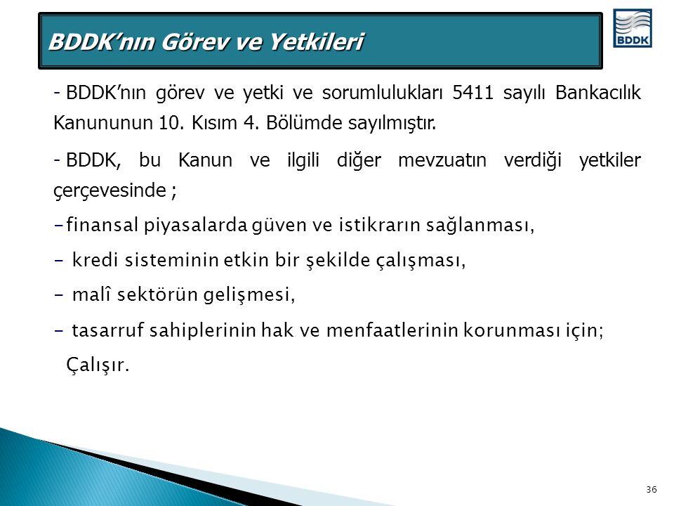 -BDDK'nın görev ve yetki ve sorumlulukları 5411 sayılı Bankacılık Kanununun 10. Kısım 4. Bölümde sayılmıştır. -BDDK, bu Kanun ve ilgili diğer mevzuatı