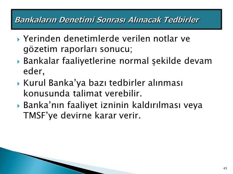  Yerinden denetimlerde verilen notlar ve gözetim raporları sonucu;  Bankalar faaliyetlerine normal şekilde devam eder,  Kurul Banka'ya bazı tedbirl