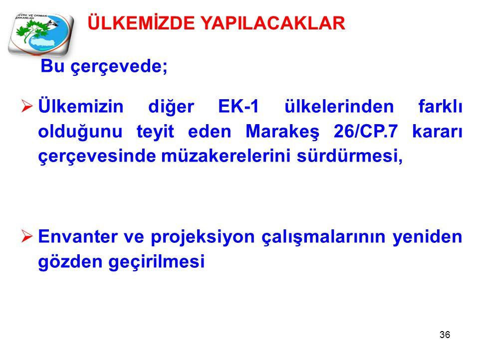 36 Bu çerçevede;  Ülkemizin diğer EK-1 ülkelerinden farklı olduğunu teyit eden Marakeş 26/CP.7 kararı çerçevesinde müzakerelerini sürdürmesi,  Envanter ve projeksiyon çalışmalarının yeniden gözden geçirilmesi ÜLKEMİZDE YAPILACAKLAR