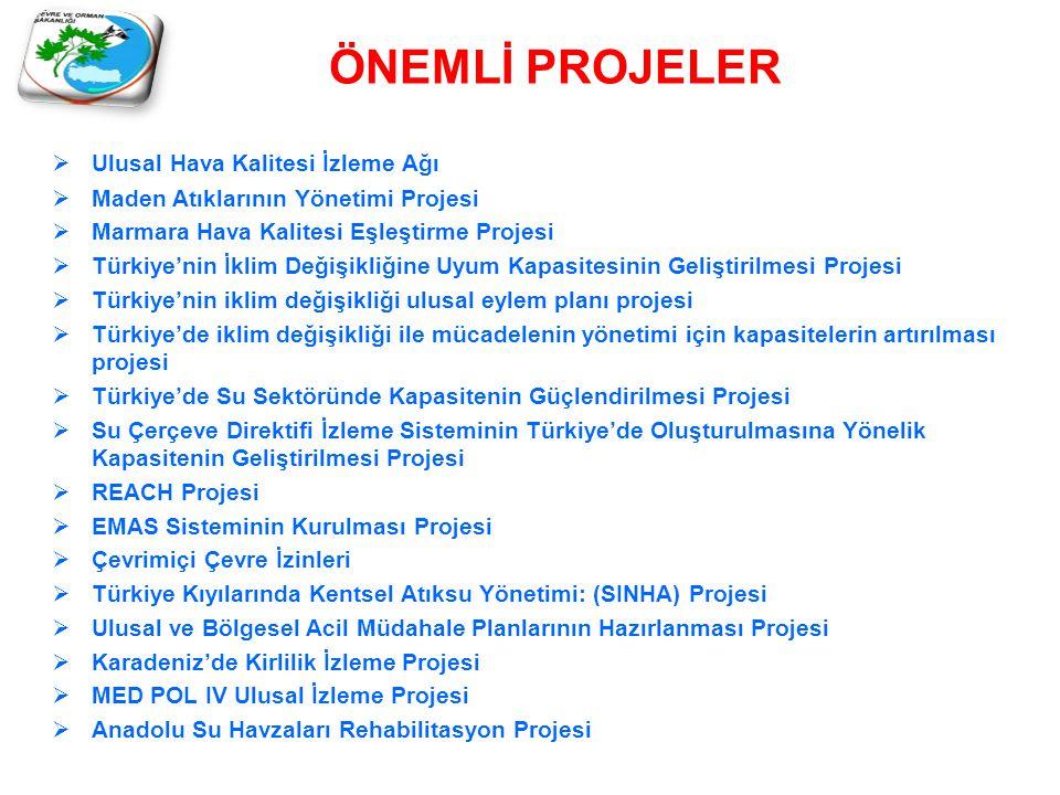 ÖNEMLİ PROJELER  Ulusal Hava Kalitesi İzleme Ağı  Maden Atıklarının Yönetimi Projesi  Marmara Hava Kalitesi Eşleştirme Projesi  Türkiye'nin İklim Değişikliğine Uyum Kapasitesinin Geliştirilmesi Projesi  Türkiye'nin iklim değişikliği ulusal eylem planı projesi  Türkiye'de iklim değişikliği ile mücadelenin yönetimi için kapasitelerin artırılması projesi  Türkiye'de Su Sektöründe Kapasitenin Güçlendirilmesi Projesi  Su Çerçeve Direktifi İzleme Sisteminin Türkiye'de Oluşturulmasına Yönelik Kapasitenin Geliştirilmesi Projesi  REACH Projesi  EMAS Sisteminin Kurulması Projesi  Çevrimiçi Çevre İzinleri  Türkiye Kıyılarında Kentsel Atıksu Yönetimi: (SINHA) Projesi  Ulusal ve Bölgesel Acil Müdahale Planlarının Hazırlanması Projesi  Karadeniz'de Kirlilik İzleme Projesi  MED POL IV Ulusal İzleme Projesi  Anadolu Su Havzaları Rehabilitasyon Projesi