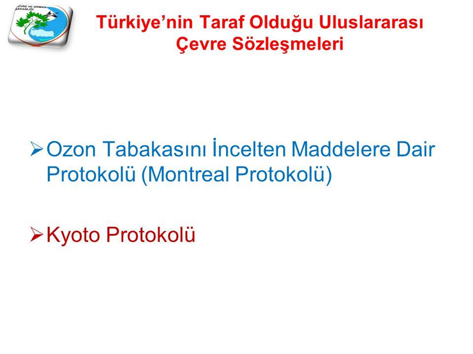 Türkiye'nin Taraf Olduğu Uluslararası Çevre Sözleşmeleri  Ozon Tabakasını İncelten Maddelere Dair Protokolü (Montreal Protokolü)  Kyoto Protokolü