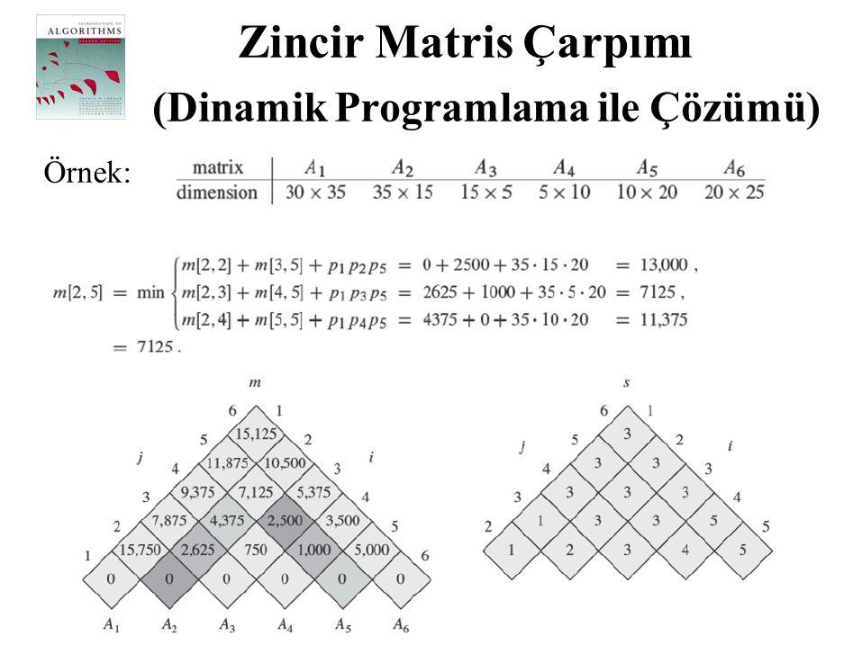 Zincir Matris Çarpımı (Dinamik Programlama ile Çözümü) 12 Örnek: