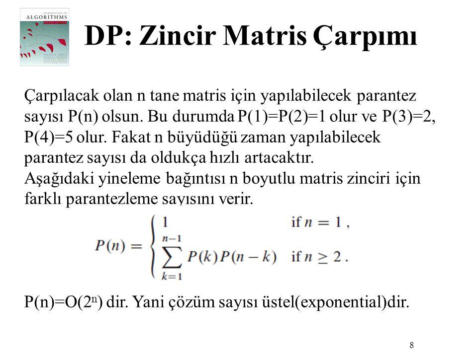 DP: Zincir Matris Çarpımı 8 Çarpılacak olan n tane matris için yapılabilecek parantez sayısı P(n) olsun. Bu durumda P(1)=P(2)=1 olur ve P(3)=2, P(4)=5