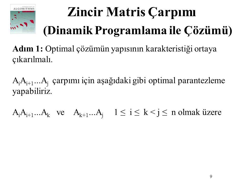 Zincir Matris Çarpımı (Dinamik Programlama ile Çözümü) 9 Adım 1: Optimal çözümün yapısının karakteristiği ortaya çıkarılmalı. A i A i+1...A j çarpımı