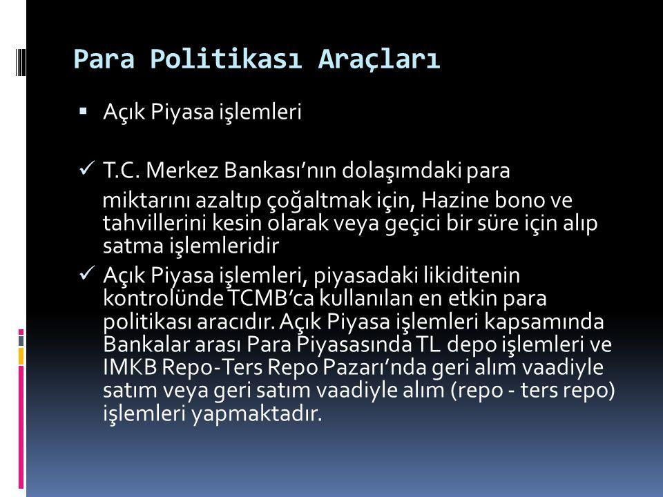 Para Politikası Araçları  Açık Piyasa işlemleri  T.C. Merkez Bankası'nın dolaşımdaki para miktarını azaltıp çoğaltmak için, Hazine bono ve tahviller