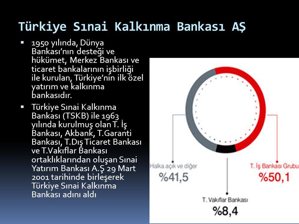 Türkiye Sınai Kalkınma Bankası AŞ  1950 yılında, Dünya Bankası'nın desteği ve hükümet, Merkez Bankası ve ticaret bankalarının işbirliği ile kurulan,