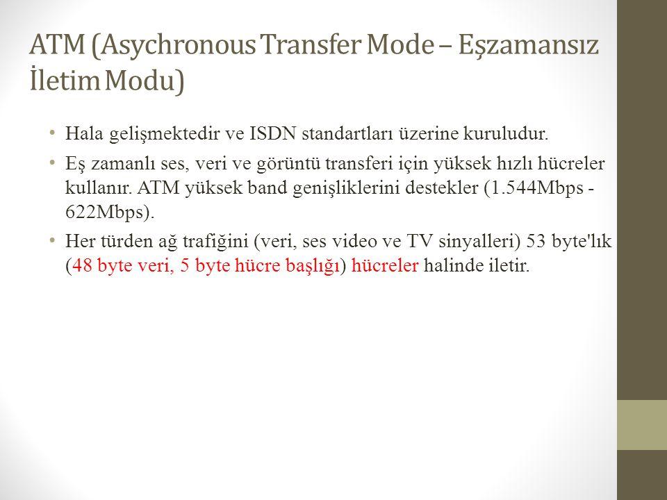 ATM (Asychronous Transfer Mode – Eşzamansız İletim Modu) • Hala gelişmektedir ve ISDN standartları üzerine kuruludur. • Eş zamanlı ses, veri ve görünt
