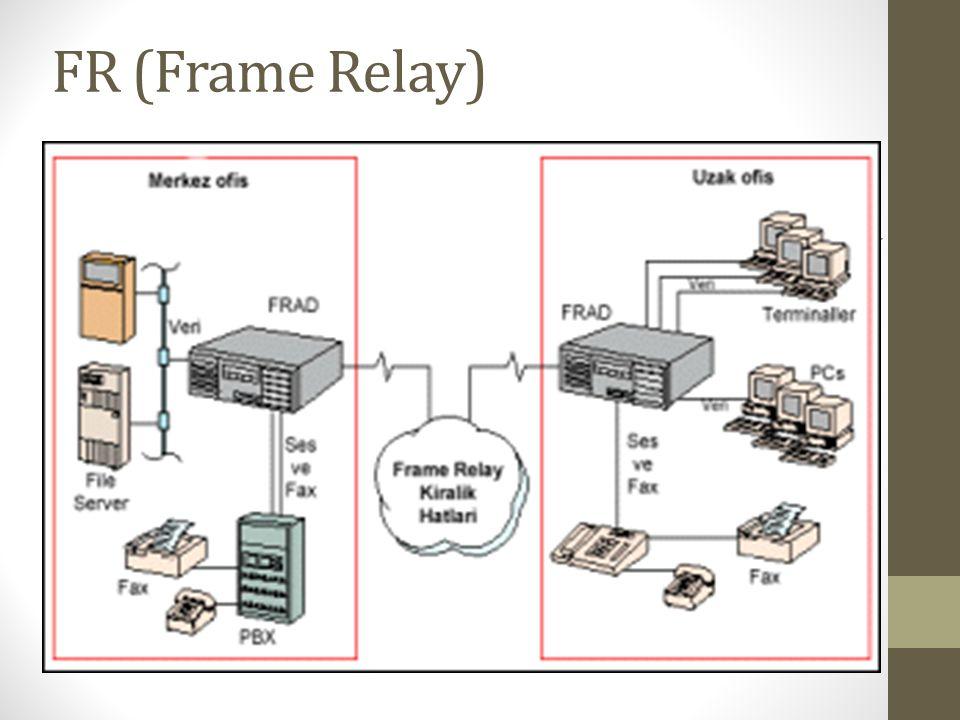 FR (Frame Relay) • Frame relay 56Kbps'den 1.5444Mbps'e kadar hızları destekler.