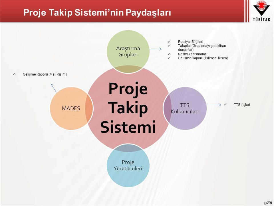 4/86 Proje Takip Sistemi Araştırma Grupları TTS Kullanıcıları Proje Yürütücüleri MADES Proje Takip Sistemi'nin Paydaşları  Bursiyer Bilgileri  Talep