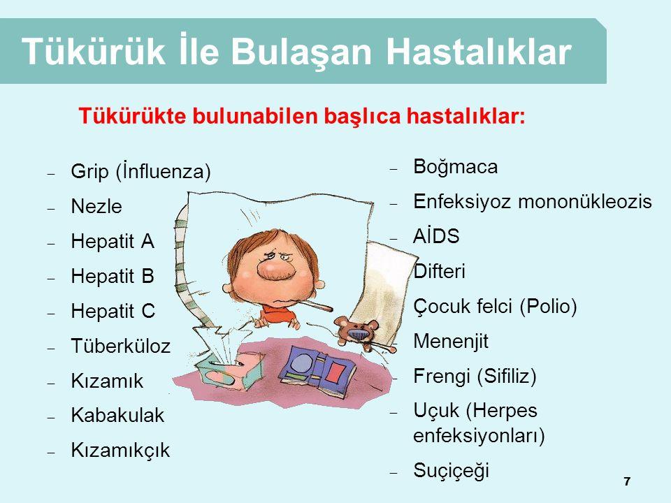 7 Tükürük İle Bulaşan Hastalıklar Tükürükte bulunabilen başlıca hastalıklar:  Grip (İnfluenza)  Nezle  Hepatit A  Hepatit B  Hepatit C  Tüberkül