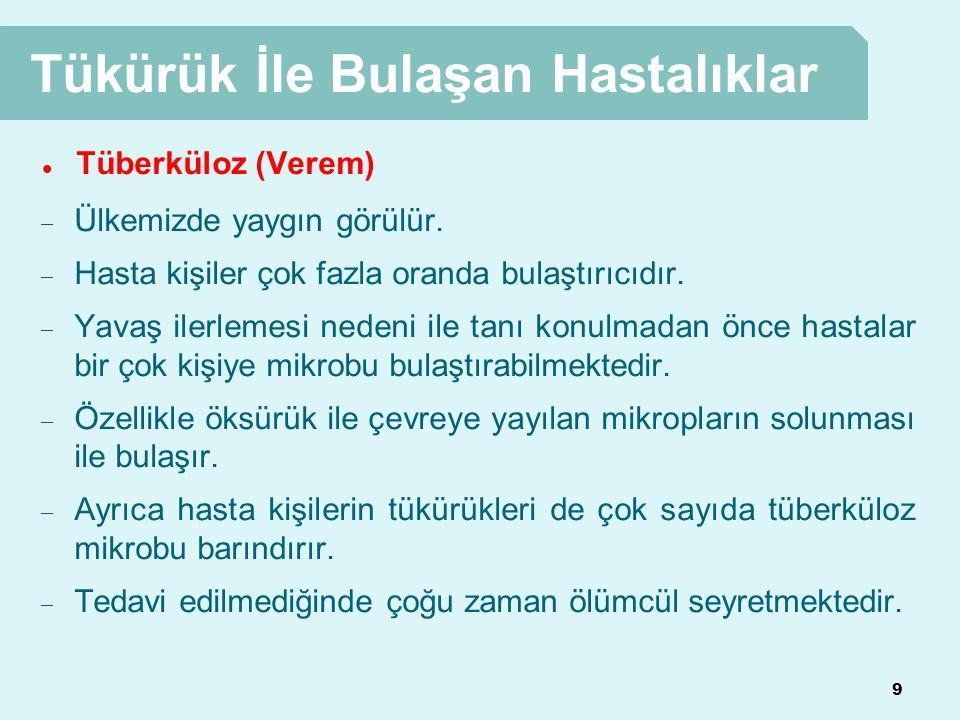 Hazırlayan 20 Uzm.Dr. Hakan KUTLU Prof. Dr. A.