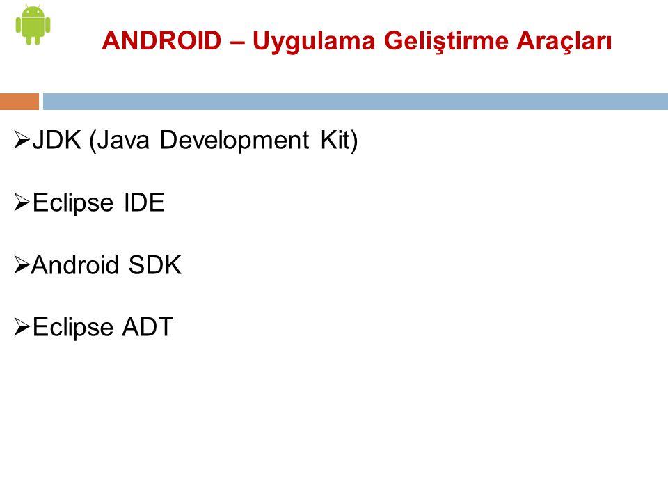 ANDROID – Uygulama Geliştirme Araçları  JDK (Java Development Kit)  Eclipse IDE  Android SDK  Eclipse ADT