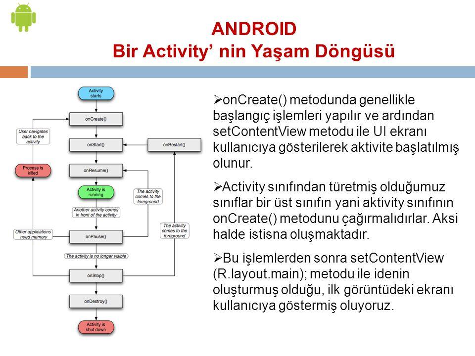 ANDROID Bir Activity' nin Yaşam Döngüsü  onCreate() metodunda genellikle başlangıç işlemleri yapılır ve ardından setContentView metodu ile UI ekranı
