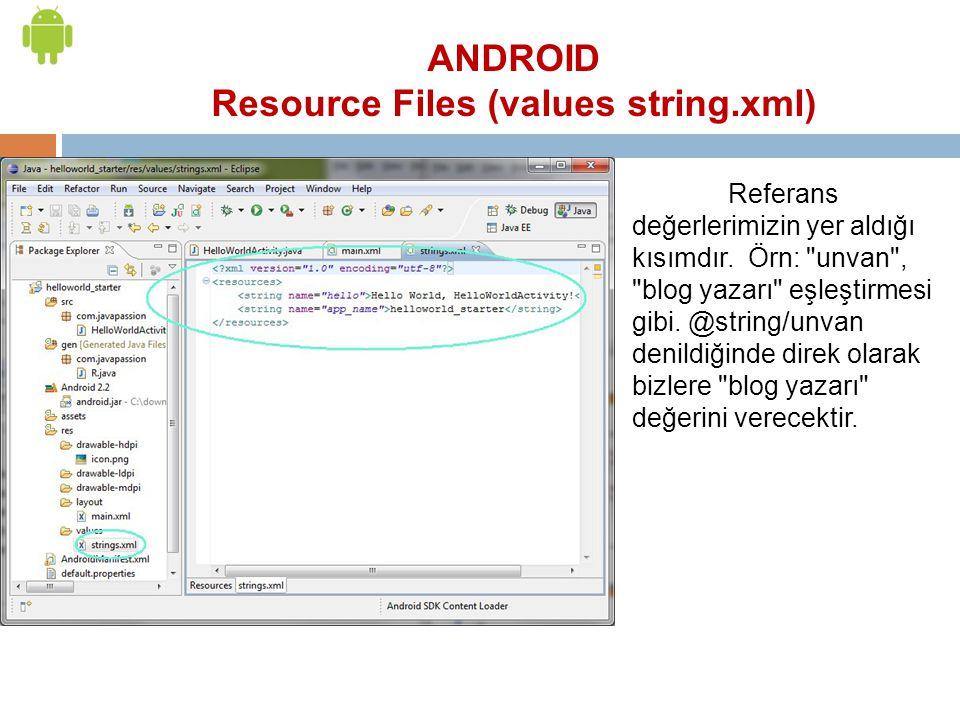 ANDROID Resource Files (values string.xml) Referans değerlerimizin yer aldığı kısımdır. Örn:
