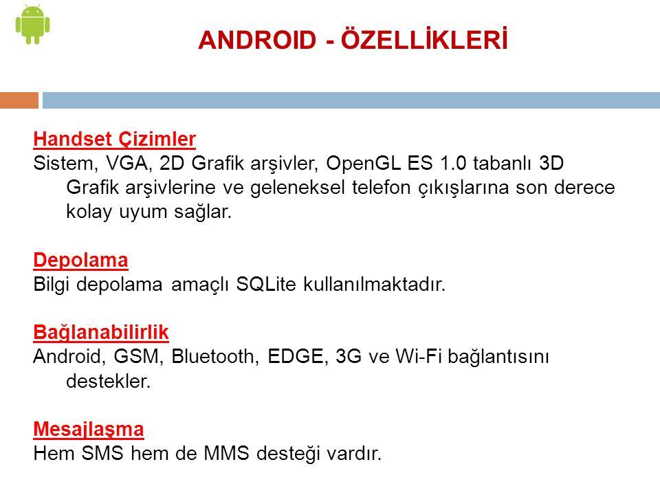 ANDROID - ÖZELLİKLERİ Handset Çizimler Sistem, VGA, 2D Grafik arşivler, OpenGL ES 1.0 tabanlı 3D Grafik arşivlerine ve geleneksel telefon çıkışlarına