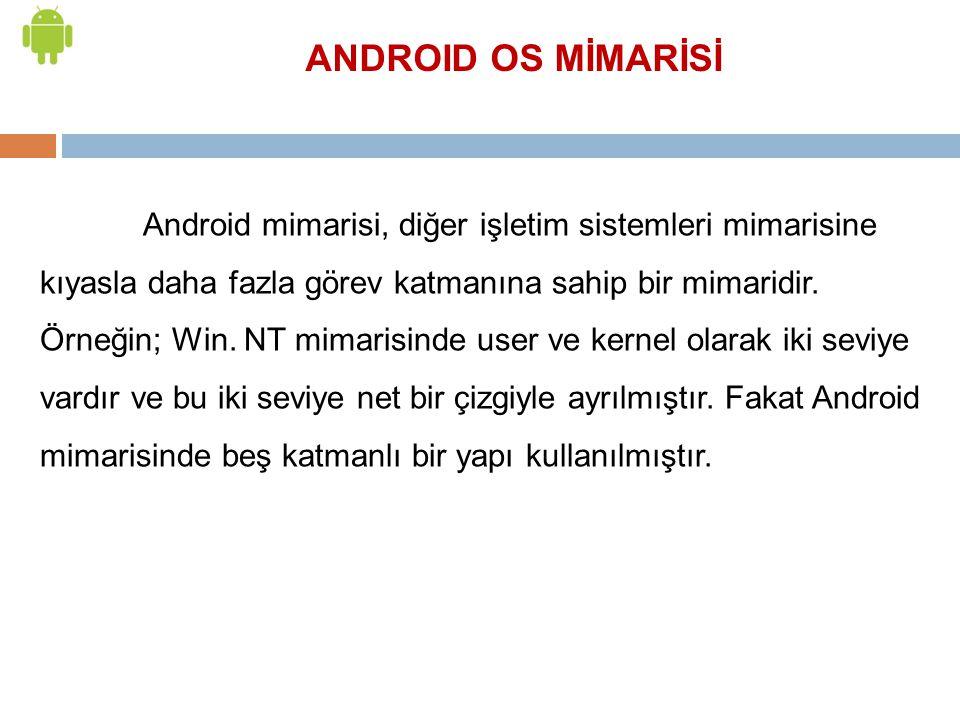 ANDROID OS MİMARİSİ Android mimarisi, diğer işletim sistemleri mimarisine kıyasla daha fazla görev katmanına sahip bir mimaridir. Örneğin; Win. NT mim