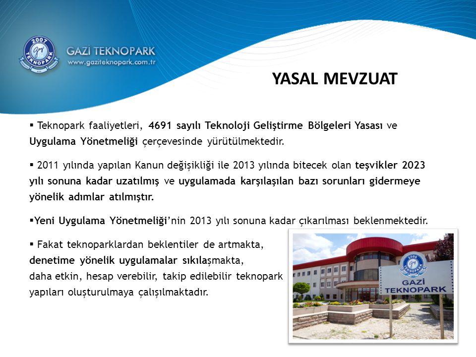 YASAL MEVZUAT  Teknopark faaliyetleri, 4691 sayılı Teknoloji Geliştirme Bölgeleri Yasası ve Uygulama Yönetmeliği çerçevesinde yürütülmektedir.  2011