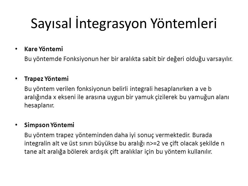 QUAD2D – 2 Alanda İntegral • Örnek 1: • [(x+y) 1/2 (1+x+y) 2 ]-1 integralini 0 <y<1 aralığında hesaplayın.