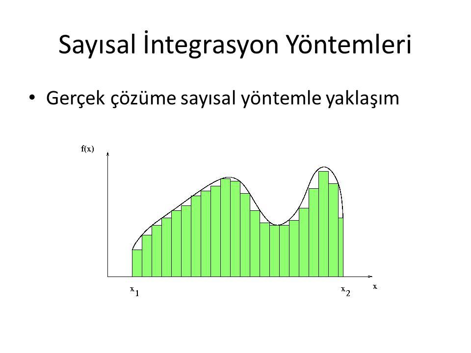 Kareler ile İntegral • Fonksiyonun her bir aralıkta sabit bir değeri olduğu varsayılır.