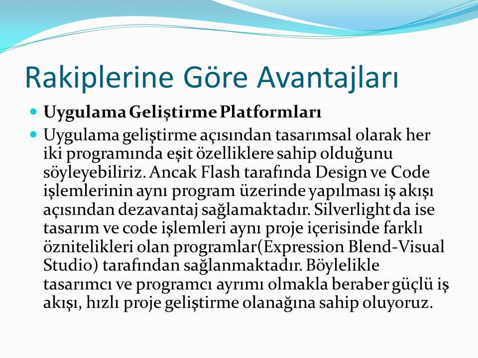 Rakiplerine Göre Avantajları  Uygulama Geliştirme Platformları  Uygulama geliştirme açısından tasarımsal olarak her iki programında eşit özelliklere