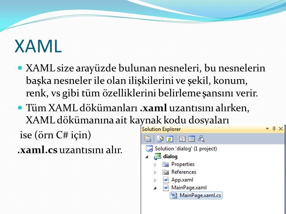 XAML  XAML size arayüzde bulunan nesneleri, bu nesnelerin başka nesneler ile olan ilişkilerini ve şekil, konum, renk, vs gibi tüm özelliklerini belir