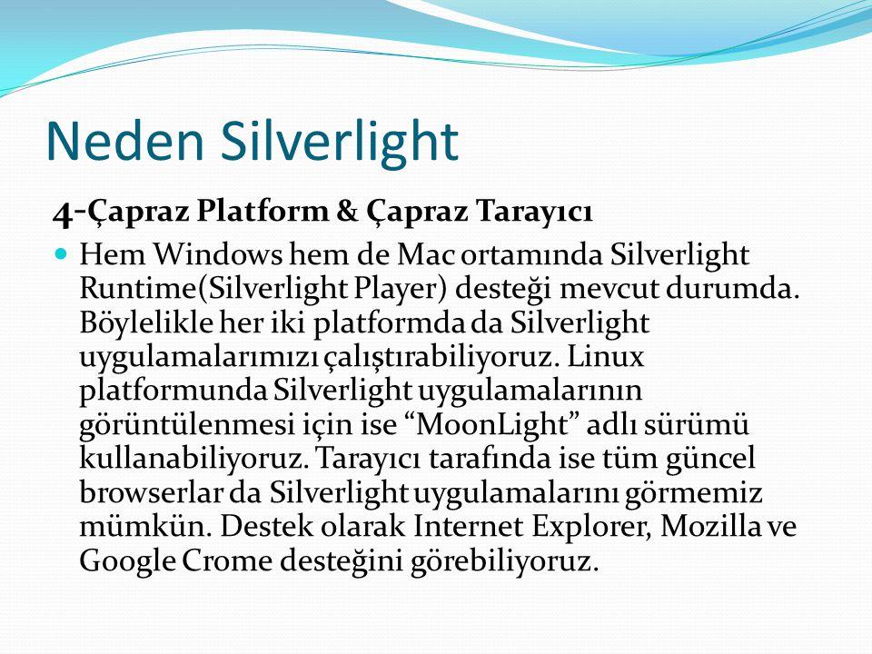 Neden Silverlight 4- Çapraz Platform & Çapraz Tarayıcı  Hem Windows hem de Mac ortamında Silverlight Runtime(Silverlight Player) desteği mevcut durum