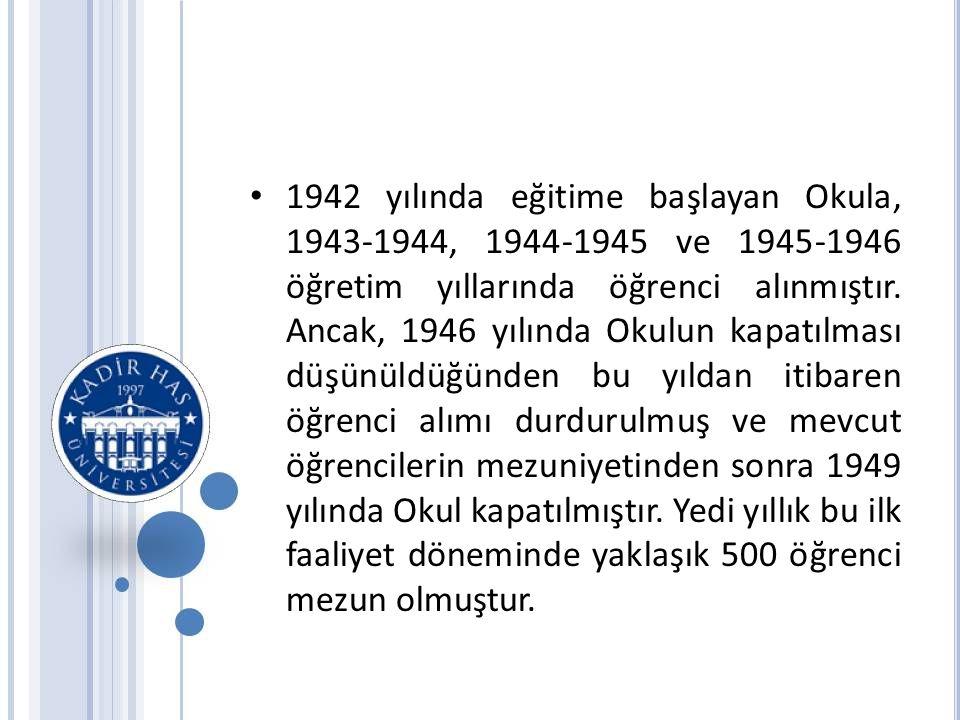 • 1942 yılında eğitime başlayan Okula, 1943-1944, 1944-1945 ve 1945-1946 öğretim yıllarında öğrenci alınmıştır.