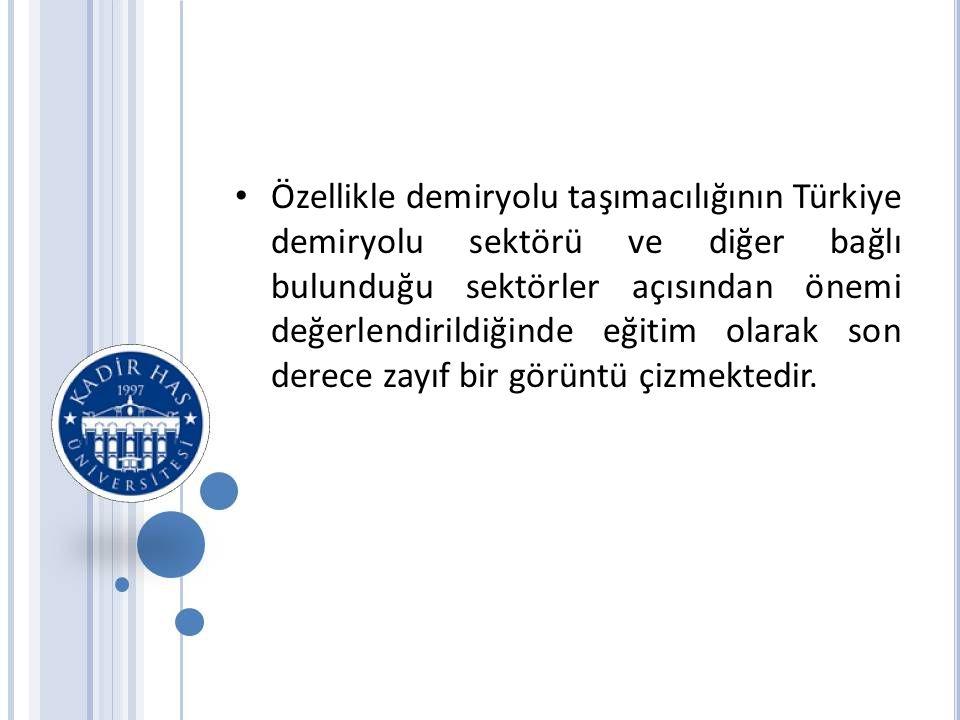 • Özellikle demiryolu taşımacılığının Türkiye demiryolu sektörü ve diğer bağlı bulunduğu sektörler açısından önemi değerlendirildiğinde eğitim olarak son derece zayıf bir görüntü çizmektedir.
