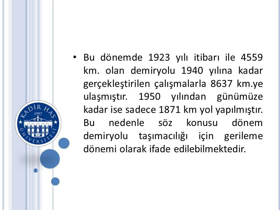 • Bu dönemde 1923 yılı itibarı ile 4559 km.