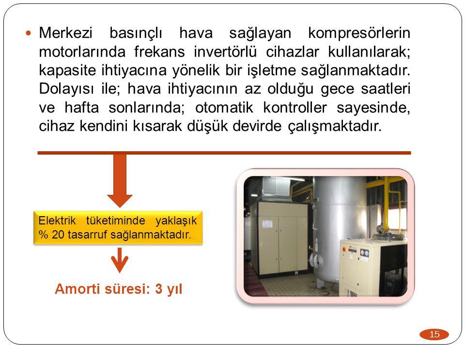15  Merkezi basınçlı hava sağlayan kompresörlerin motorlarında frekans invertörlü cihazlar kullanılarak; kapasite ihtiyacına yönelik bir işletme sağl