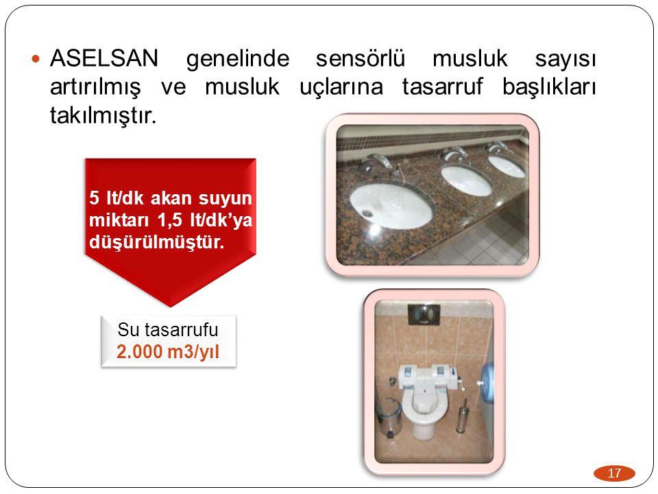 17  ASELSAN genelinde sensörlü musluk sayısı artırılmış ve musluk uçlarına tasarruf başlıkları takılmıştır. 5 lt/dk akan suyun miktarı 1,5 lt/dk'ya d