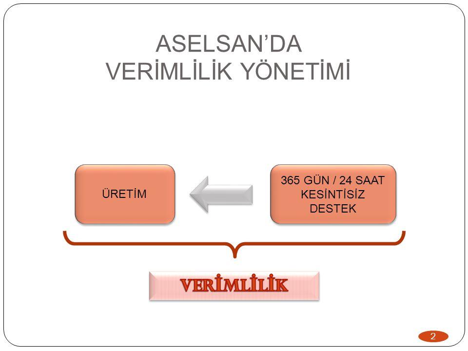 3 ASELSAN'da uygulanabilir alanlarda;  Sürekli İyileştirme (KAIZEN),  5S,  6 Sigma,  Değer Akış Haritalama, vb.