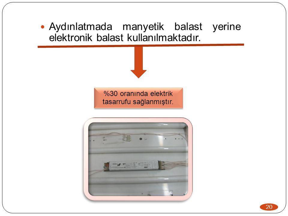 20  Aydınlatmada manyetik balast yerine elektronik balast kullanılmaktadır. %30 oranında elektrik tasarrufu sağlanmıştır. 20