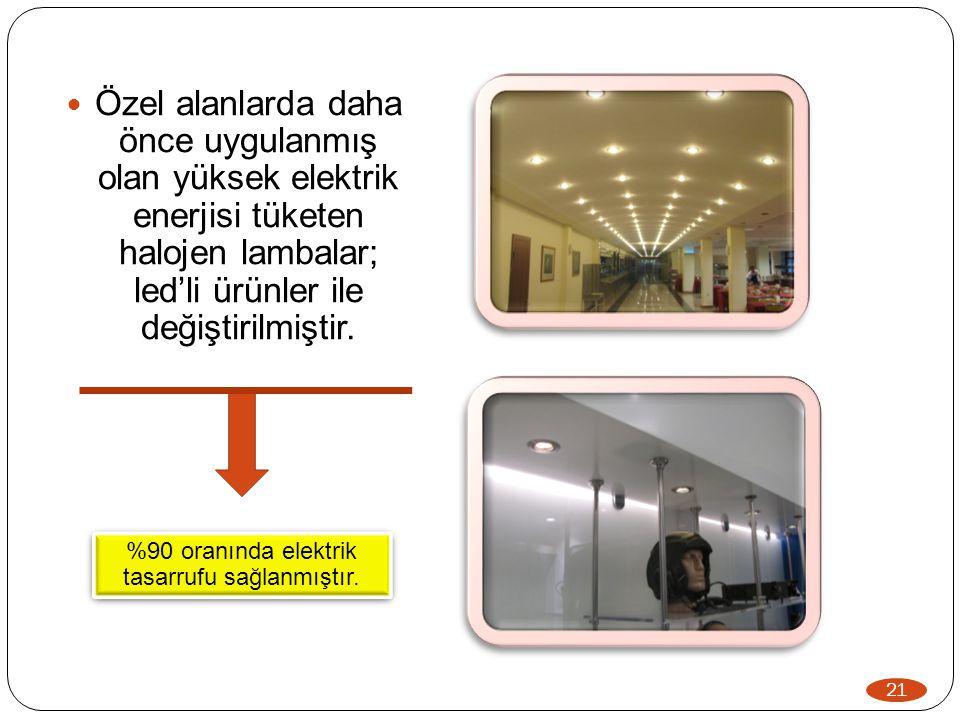 21  Özel alanlarda daha önce uygulanmış olan yüksek elektrik enerjisi tüketen halojen lambalar; led'li ürünler ile değiştirilmiştir. %90 oranında ele
