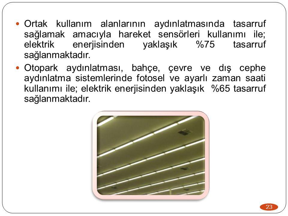 23  Ortak kullanım alanlarının aydınlatmasında tasarruf sağlamak amacıyla hareket sensörleri kullanımı ile; elektrik enerjisinden yaklaşık %75 tasarr