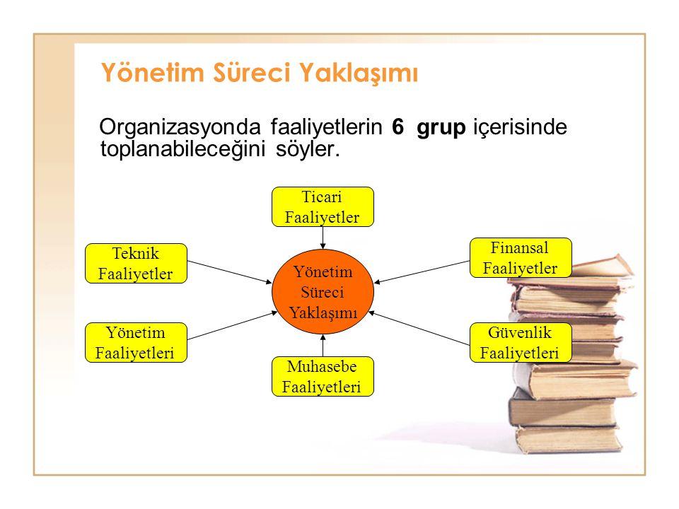 Yönetim Süreci Yaklaşımı Organizasyonda faaliyetlerin 6 grup içerisinde toplanabileceğini söyler. Teknik Faaliyetler Ticari Faaliyetler Finansal Faali