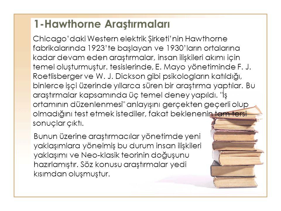 1-Hawthorne Araştırmaları Chicago'daki Western elektrik Şirketi'nin Hawthorne fabrikalarında 1923'te başlayan ve 1930'ların ortalarına kadar devam ede
