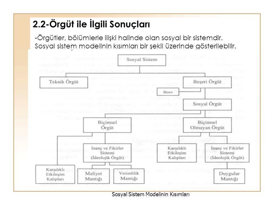2.2-Örgüt ile İlgili Sonuçları -Örgütler, bölümlerle ilişki halinde olan sosyal bir sistemdir. Sosyal sistem modelinin kısımları bir şekil üzerinde gö