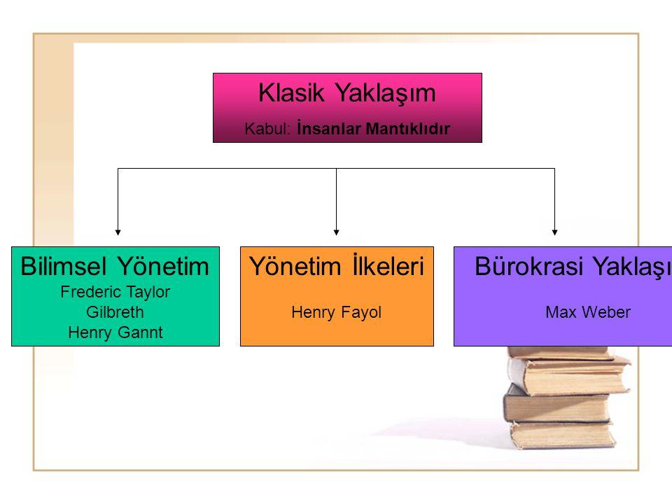 4-Neo-Klasik Örgüt Teorisinin Biçimsel Örgüt Yaklaşımı • Neo-klasik örgüt teorisinde iş bölümü • Neo-klasik örgüt teorisinde bölümlere ayırma • Neo-klasik örgüt teorisinde yönetim-kontrol alanı