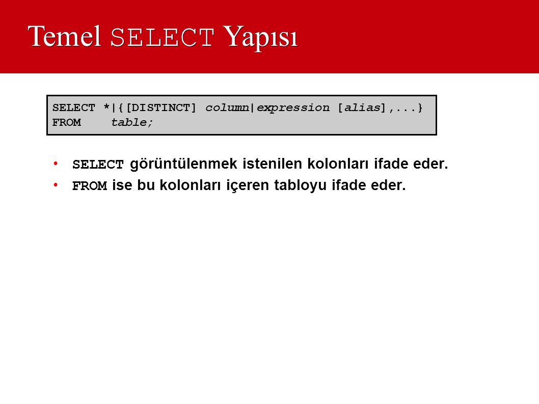 Temel SELECT Yapısı SELECT *|{[DISTINCT] column|expression [alias],...} FROM table; • SELECT görüntülenmek istenilen kolonları ifade eder. • FROM ise