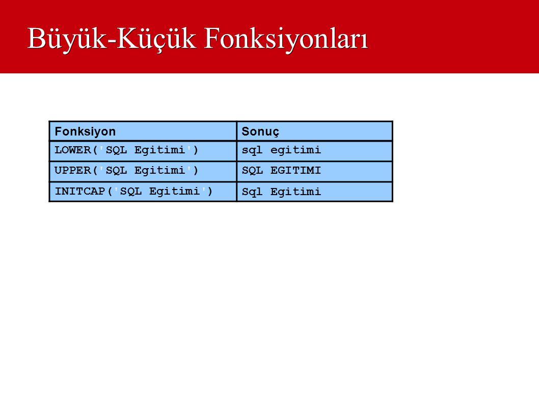 Büyük-Küçük Fonksiyonları FonksiyonSonuç LOWER('SQL Egitimi')sql egitimi UPPER('SQL Egitimi')SQL EGITIMI INITCAP('SQL Egitimi') Sql Egitimi