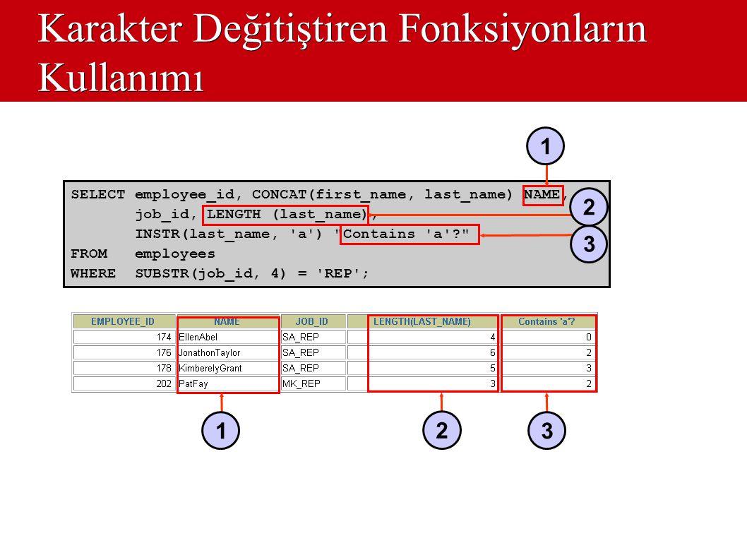 Karakter Değitiştiren Fonksiyonların Kullanımı SELECT employee_id, CONCAT(first_name, last_name) NAME, job_id, LENGTH (last_name), INSTR(last_name, 'a