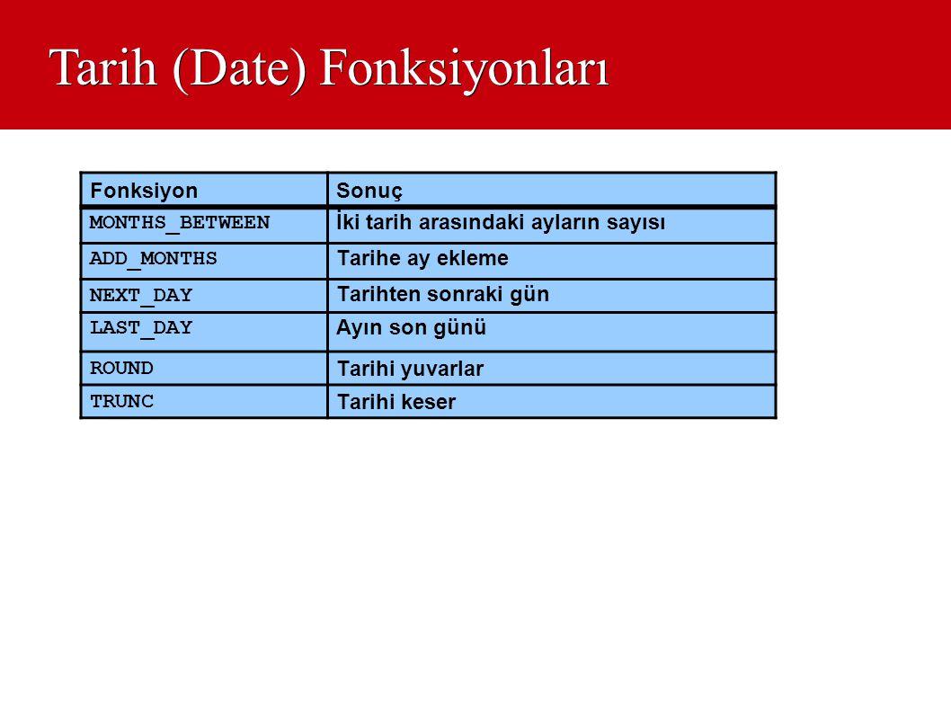 Tarih (Date) Fonksiyonları FonksiyonSonuç MONTHS_BETWEEN İki tarih arasındaki ayların sayısı ADD_MONTHS Tarihe ay ekleme NEXT_DAY Tarihten sonraki gün