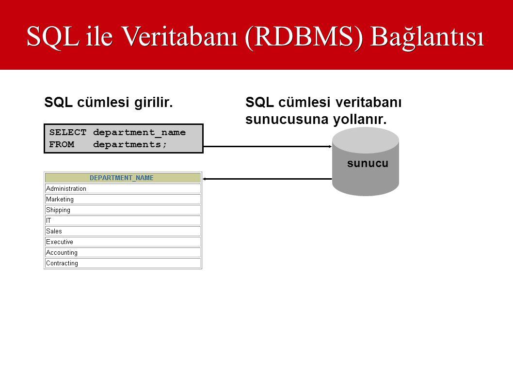 SQL ile Veritabanı (RDBMS) Bağlantısı SQL cümlesi girilir.SQL cümlesi veritabanı sunucusuna yollanır. sunucu SELECT department_name FROM departments;