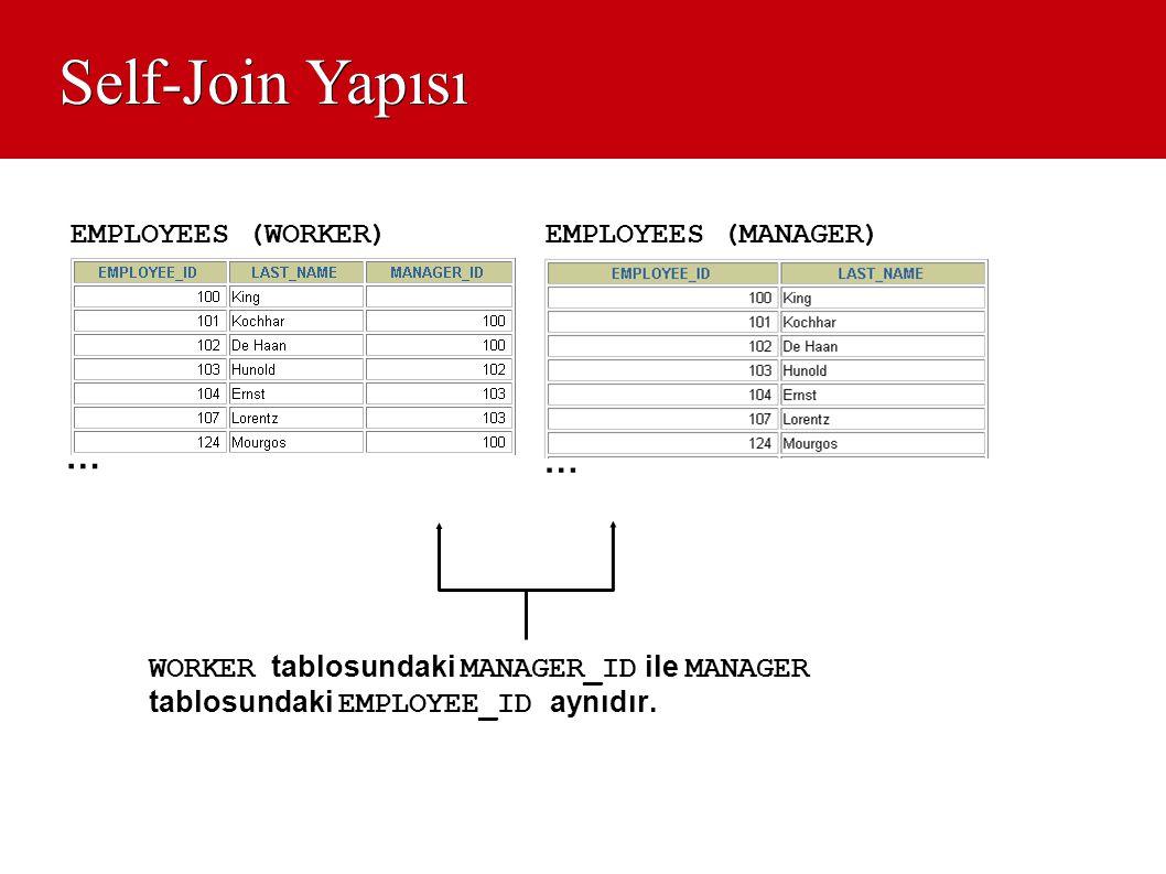 Self-Join Yapısı WORKER tablosundaki MANAGER_ID ile MANAGER tablosundaki EMPLOYEE_ID aynıdır. EMPLOYEES (WORKER)EMPLOYEES (MANAGER) … …