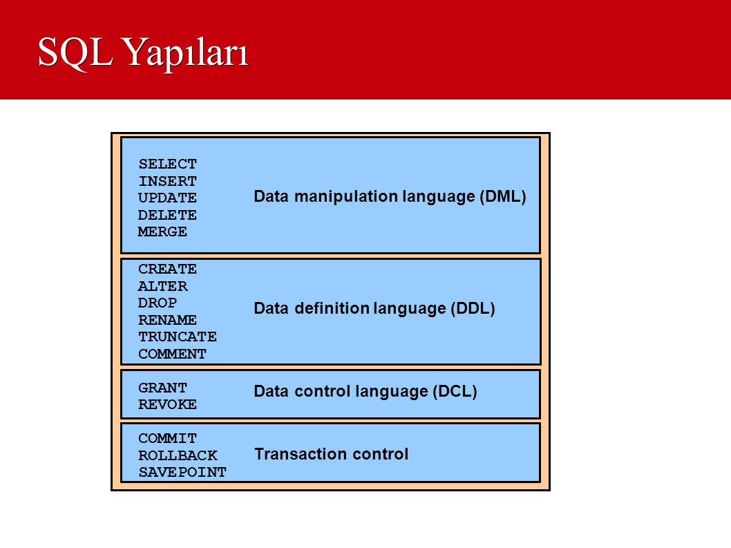 SQL Yapıları Data manipulation language (DML) Data definition language (DDL) Transaction control Data control language (DCL) SELECT INSERT UPDATE DELE