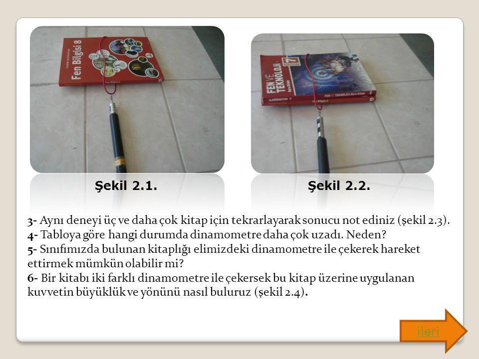 Şekil 2.1.Şekil 2.2. 3- Aynı deneyi üç ve daha çok kitap için tekrarlayarak sonucu not ediniz (şekil 2.3). 4- Tabloya göre hangi durumda dinamometre d