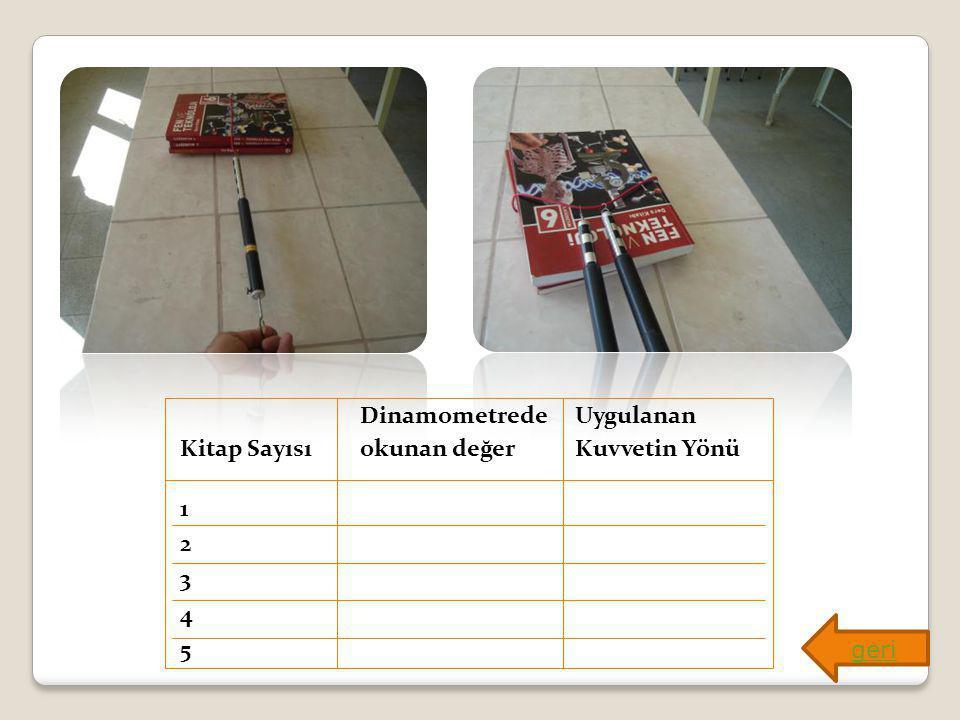 Kitap Sayısı Dinamometrede okunan değer Uygulanan Kuvvetin Yönü 1 2 3 4 5 geri